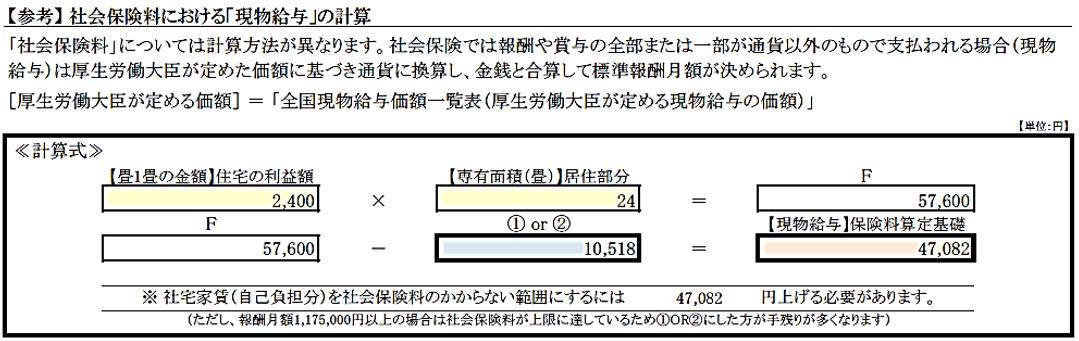 社会保険料における現物給与の計算