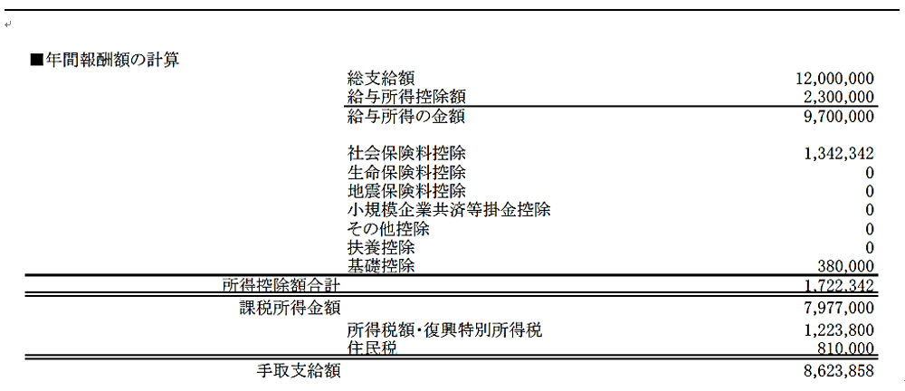 名義変更プラン加入前:役員報酬・年1,200万円