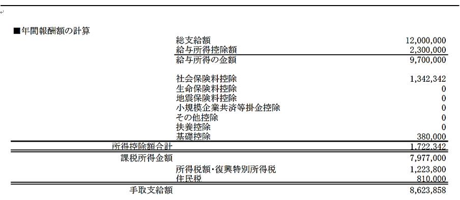退職金積み立て前:役員報酬・年1,200万円