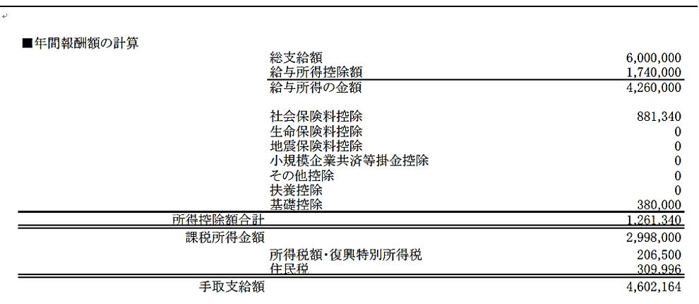 名義変更プラン加入後:役員報酬600万円+名義変更プラン600万円